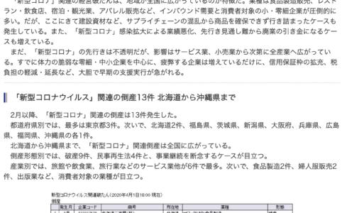 日本政治経済コロナショック